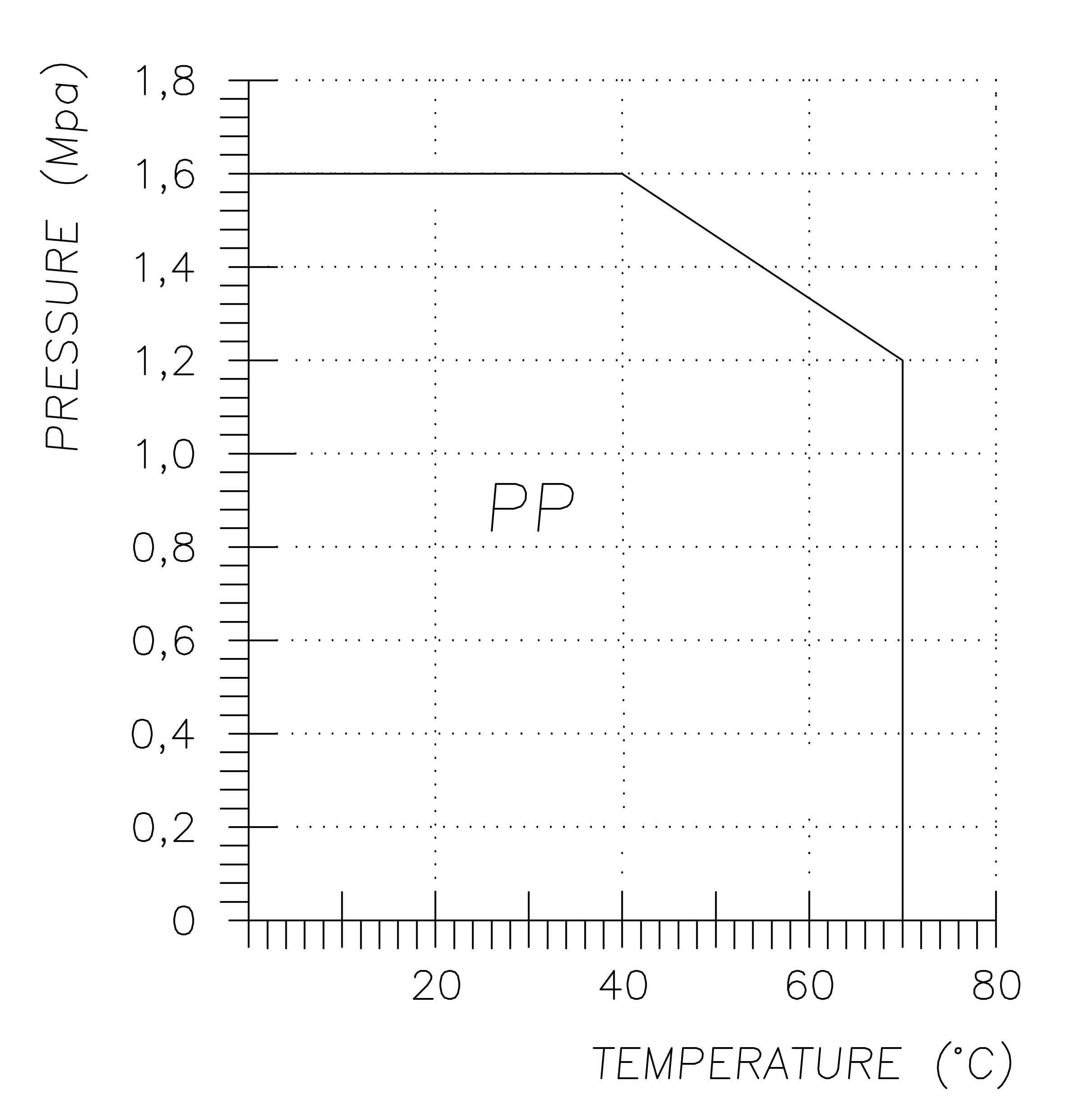 CCL / CCL-B — CDR Pompe